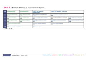 referens3 ITRF Chimie et Matériaux