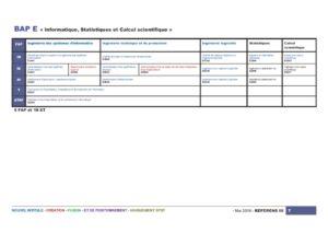 referens3 ITRF Informatique