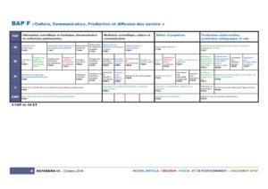 referens3 ITRF Communication et TICE