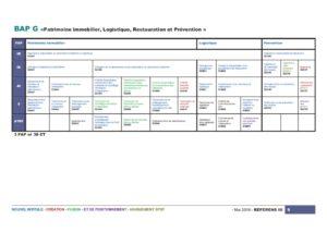 referens3 Patrimoine Logistique Restauration