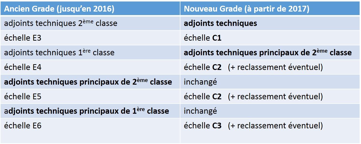 itrf-gradesc2