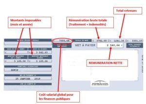 Bulletin De Salaire Comment Decrypter Sgen